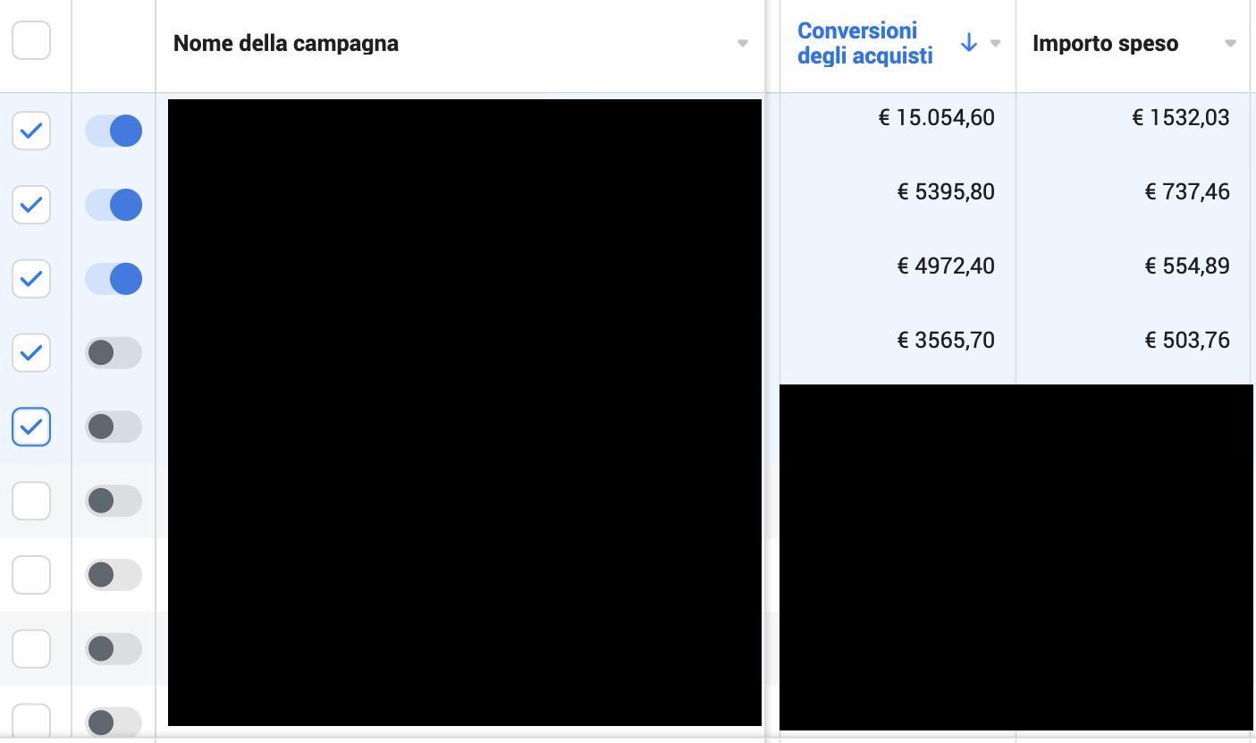 10 ANNI DEL BRAND: COME ABBIAMO GENERATO 29.000€ CON 3.300€ DI CAMPAGNE FACEBOOK